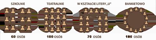 układ sali kolumnowej hotel rubbens